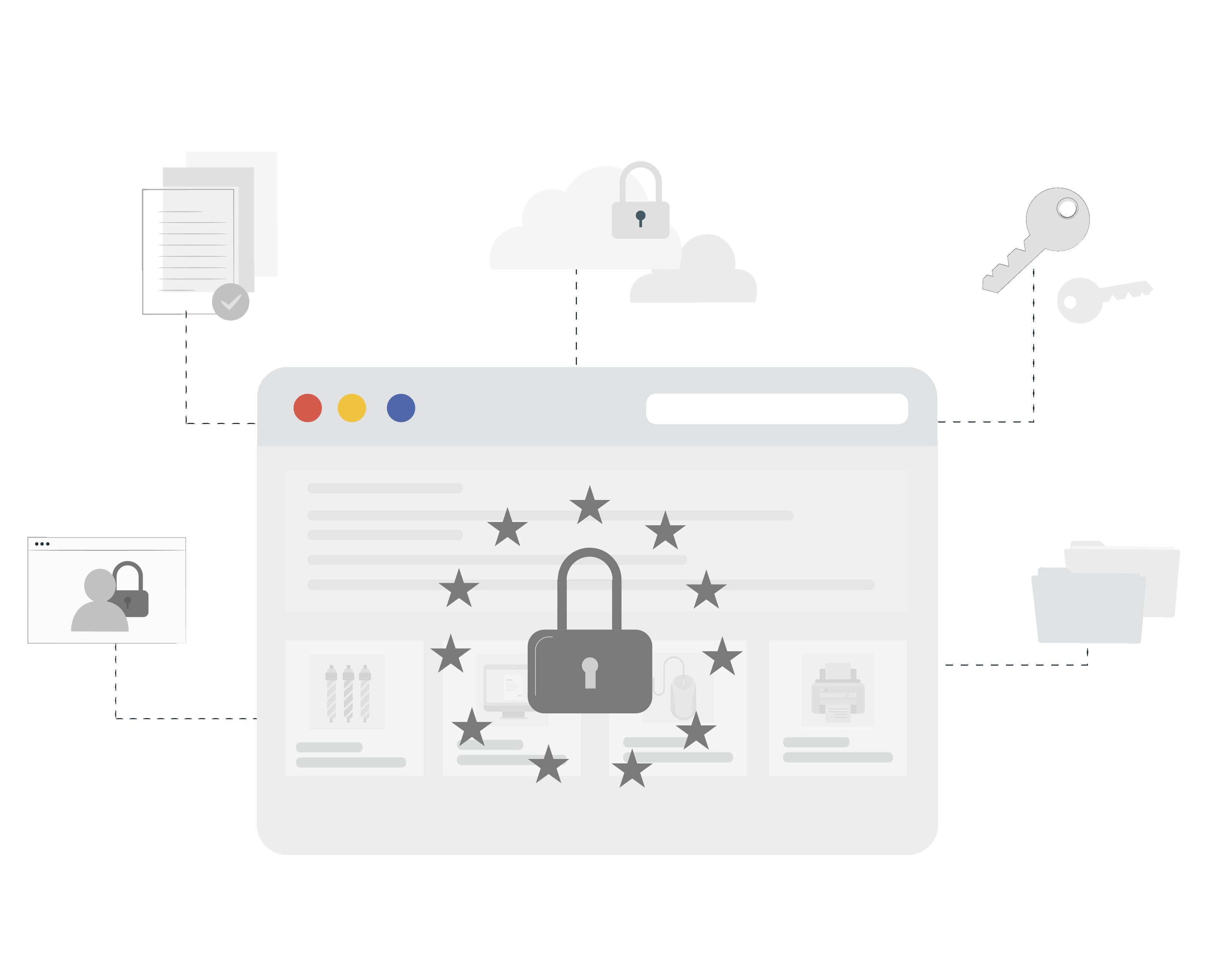 Enhancing the Security for VARStreet Platform using WAF (Web Application Firewall)